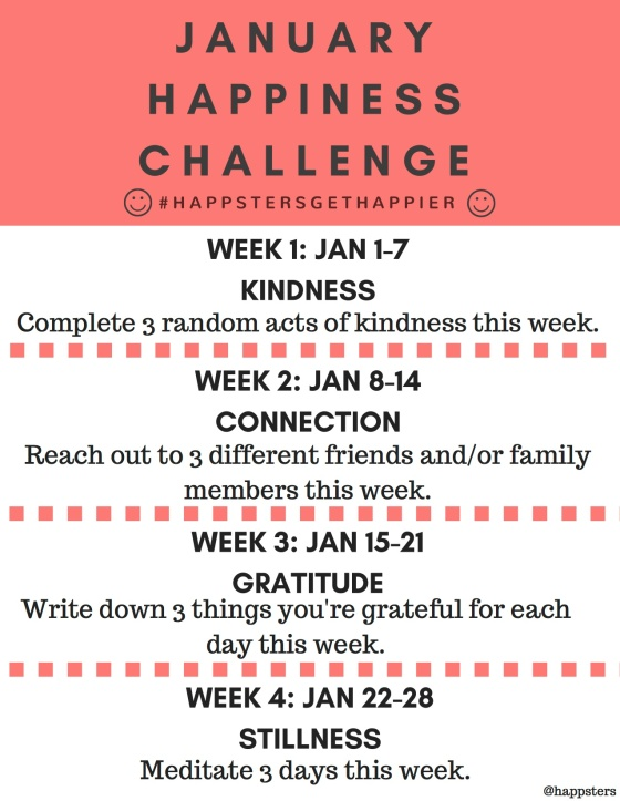 happinesschallenge